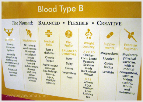 Diet for the B blood type
