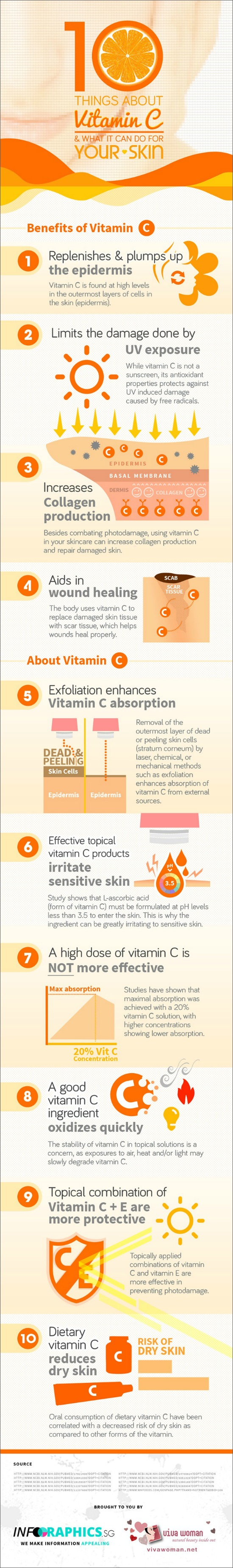 10 things what vitamin C can do for your skin
